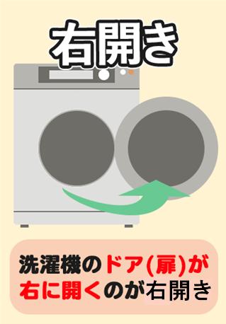右開きの洗濯機ドア