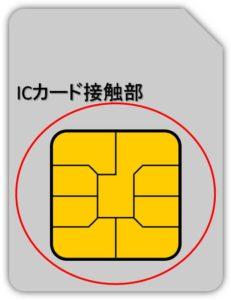 SIMカードのIC接触部のイメージ画像