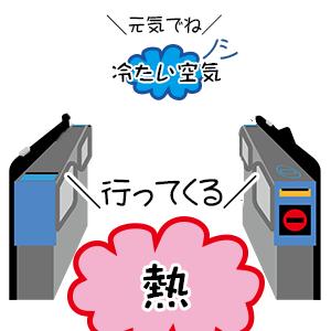 冷房の仕組み3