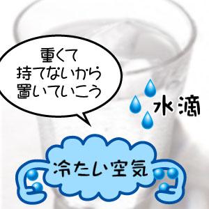 除湿の仕組み3