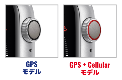 Apple Watch 挿絵 GPS CELLULAR 比較