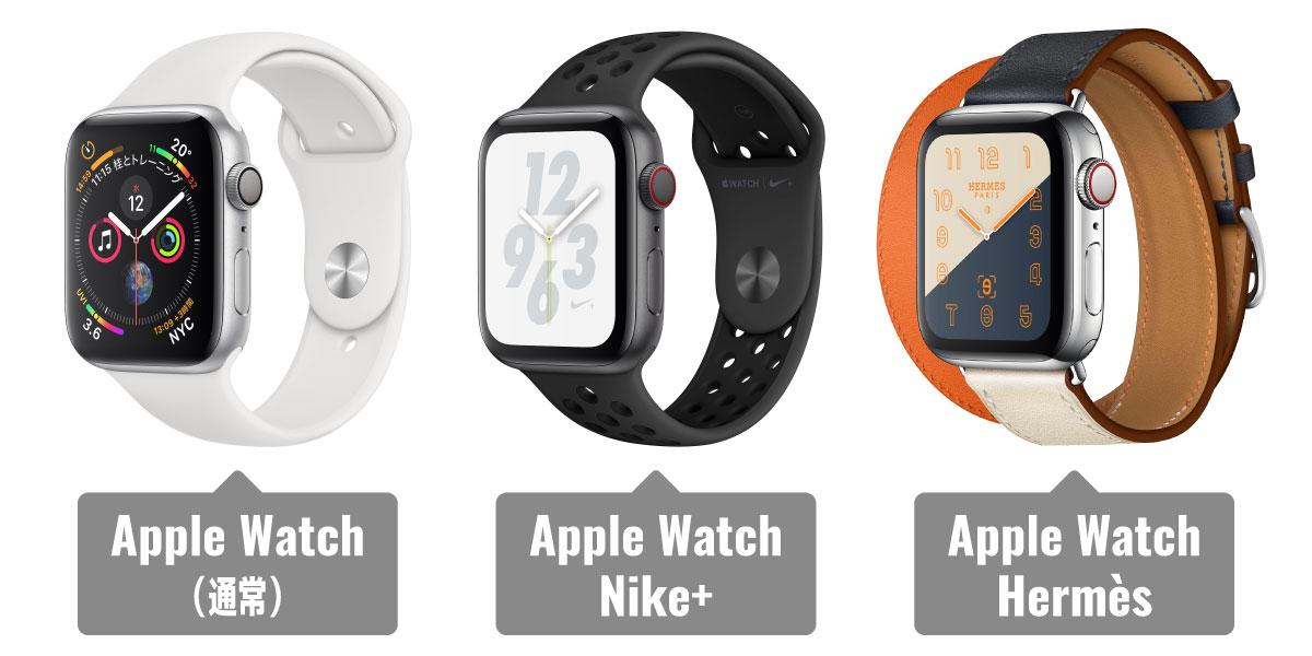 Apple Watch 挿絵 モデル