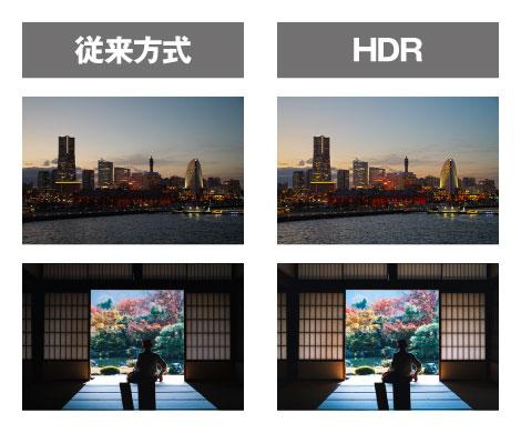HDRイメージ画像