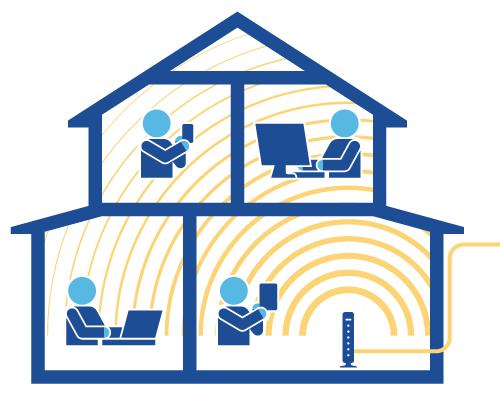 家庭用無線LANのイメージ