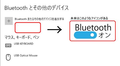Bluetoothアイコンイメージ
