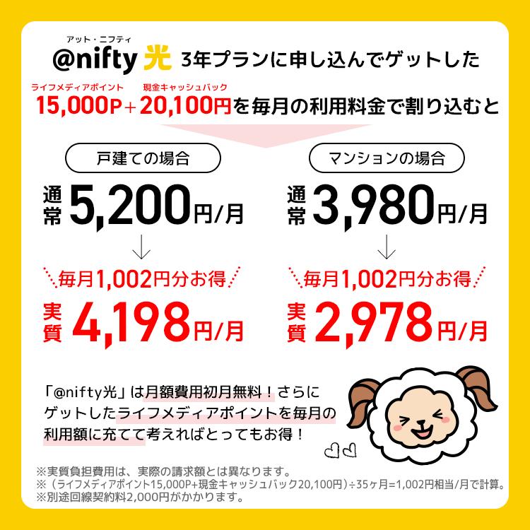 @nifty光の3年プランで申し込んで、ライフメディアポイント15000ポイントとキャッシュバック20100円を利用料金に割り込むと、1002円お得!