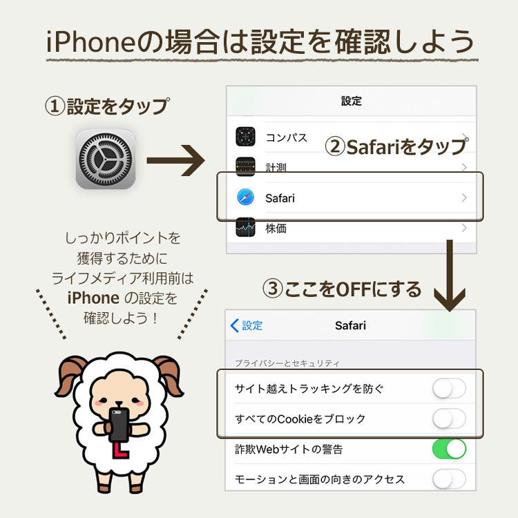 ポイ活をする時は、iPhoneの設定を確認してから広告を利用しよう