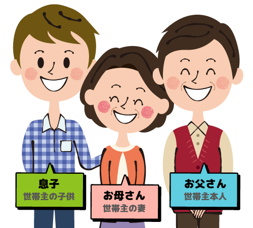 家族と世帯主との関係図