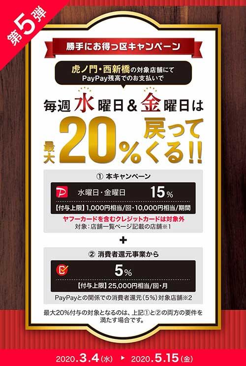 第5弾 虎ノ門・西新橋「勝手にお得っ区」キャンペーン