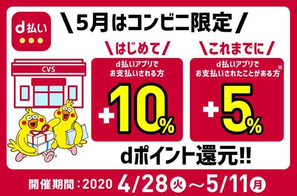 d払いでコンビニ最大+10%還元キャンペーン