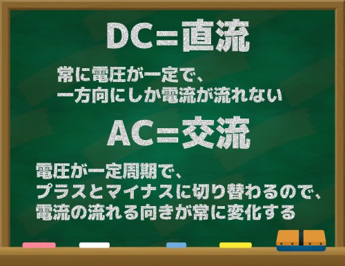 DCとACの違いの説明