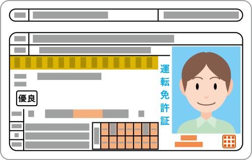 運転免許証のイメージ図