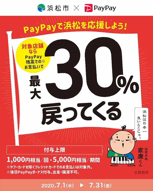 がんばれ浜松!対象のお店で最大30%戻ってくるキャンペーン