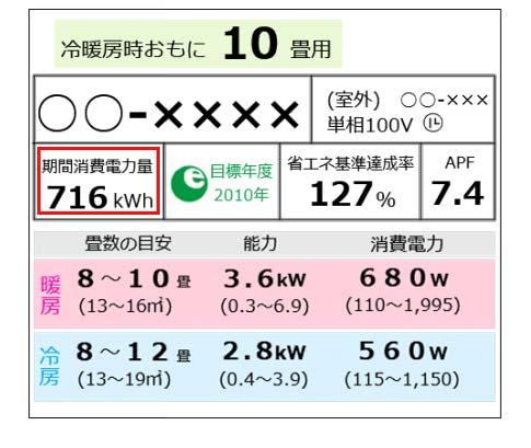 エアコンカタログの期間消費電力量