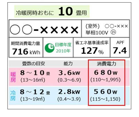 エアコンカタログの消費電力
