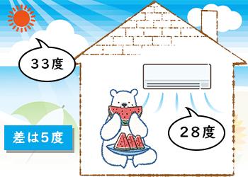 夏の温度差