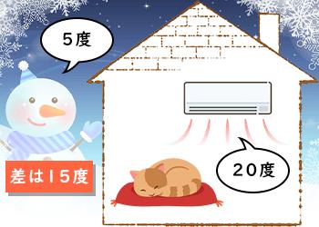 冬の温度差