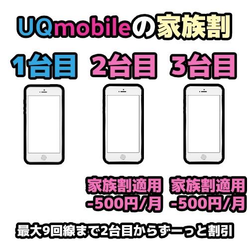 UQmobileの家族割