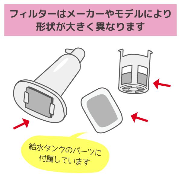 冷蔵庫の製氷機の浄水フィルターの説明イラスト