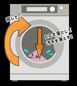 ドラム式洗濯機の洗い方