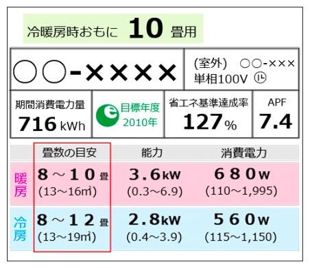 エアコンの対応畳数のサンプル