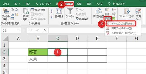1部署のプルダウンを作成するセルを選択、2タブ内データ、3データの入力規則