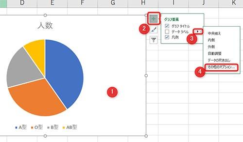 1:円グラフを選択2:プラスアイコンを選択3:データパネル横の→4:その他のオプションを選択