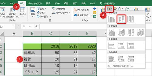 1:データの範囲を選択2:タブの挿入を選択3:積み上げグラフを選択