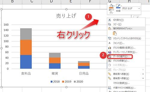 1:グラフを右クリック2:データの選択を選択