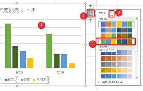 1:グラフを選択、2:横の筆アイコンを選択、3:色を選択、4:カラーを選択