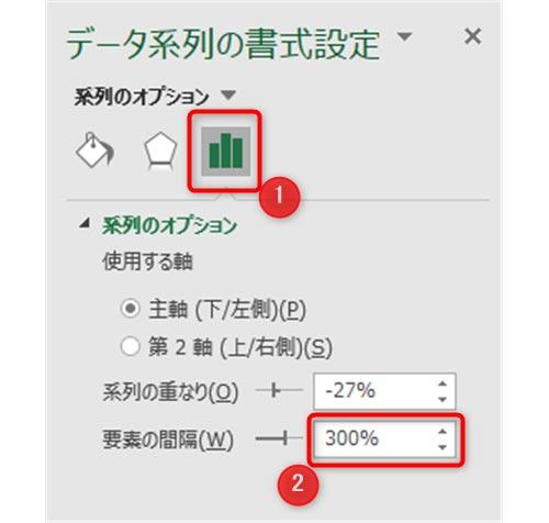 1:グラフアイコンを選択、2:要素の間隔の値を小さく変更