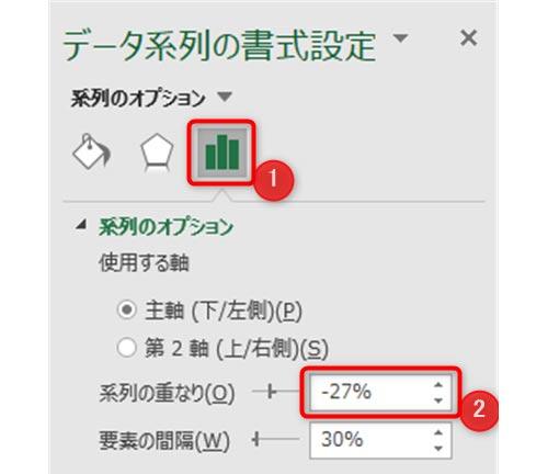 1:グラフアイコンを選択、2:系列の重なりの値を小さく