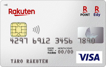 RakutenCard(楽天カード株式会社)