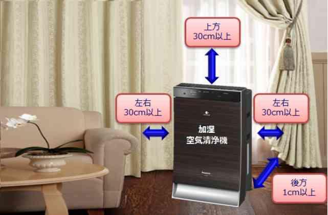 加湿空気清浄機の効果的な置き場所