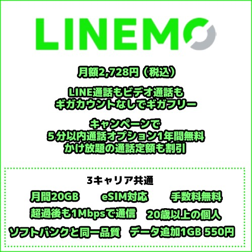 LINEMOまとめイメージ