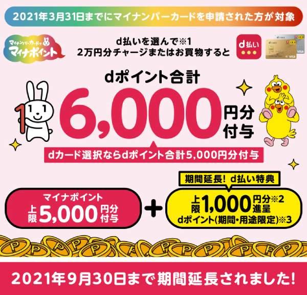 【マイナポイント】合計最大6,000ポイント付与