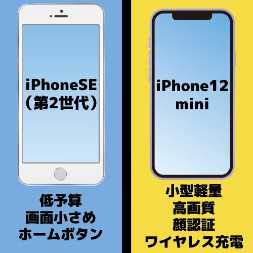 iPhone SEとiPhone12 miniの比較まとめ