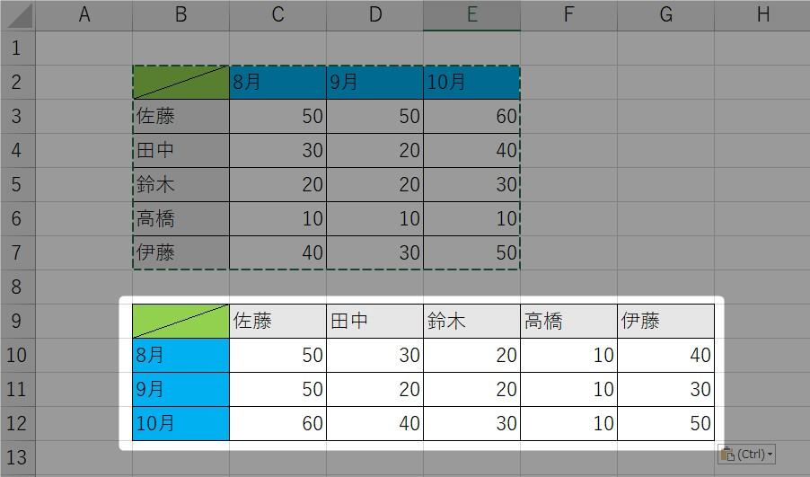 エクセルで表の縦横を入れ替える方法2